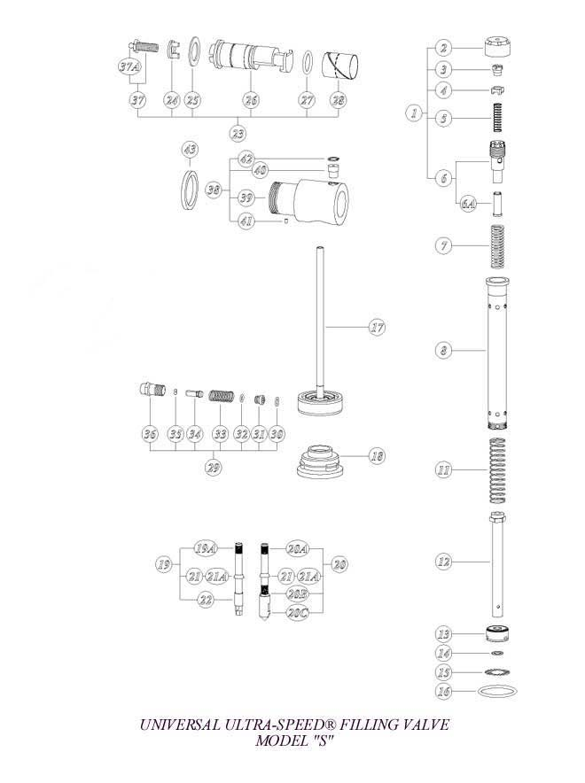 bottle machine parts